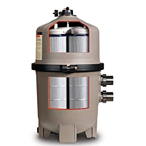 Efficiency Sand and Cartridge Filters